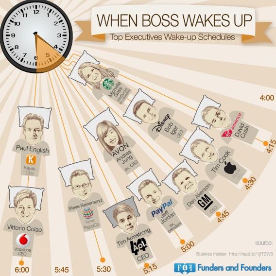 boss wake